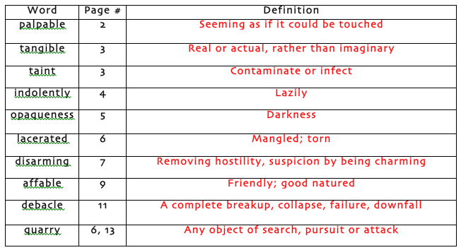 vocabulary words and definitions